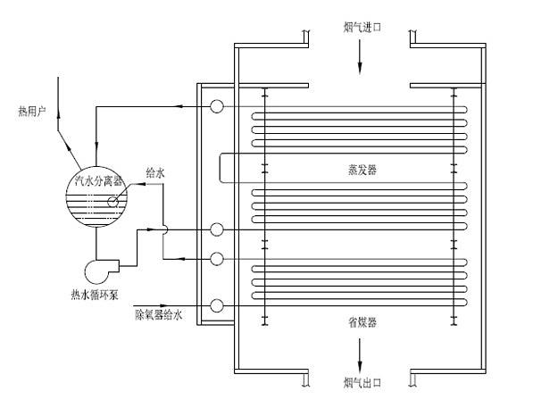 泵出口温度检测电路图